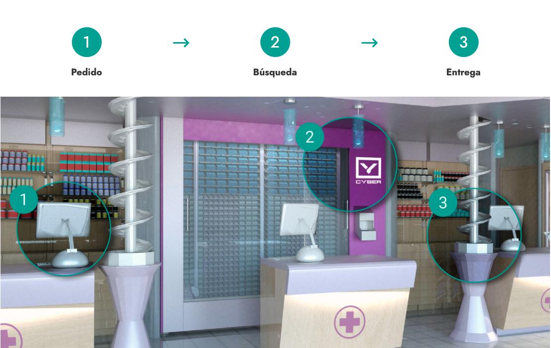 robotizacion-farmacias